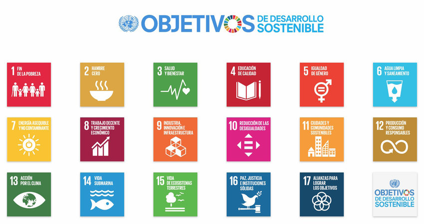 Resultado de imagen de objetivos desarrollo sostenible